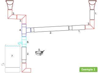 Kit de raccordement tuyaux pour un toit pignon, permettant de relier deux naissances de gouttières vers un récupérateur d'eau positionné sur un côté (toit en porte à faux, par exemple).